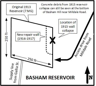 Location Map of Basham Reservoir.
